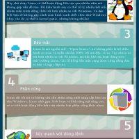 [INFOGRAPHIC] 6 Ưu điểm của  Linux  – Hệ điều hành số 1 thế giới